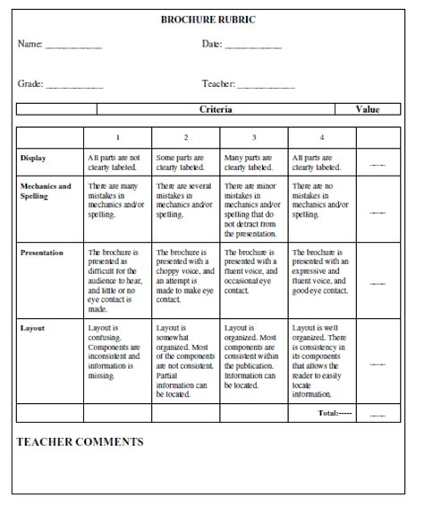Brochure Rubric Sample