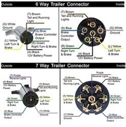 Six Pole Trailer Wiring Diagram by Replacing 6 Way On Trailer With 7 Way Connector Etrailer