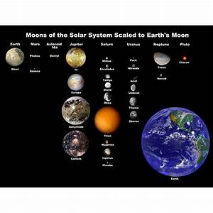 Composition of the Solar System (page 2) - Pics about space