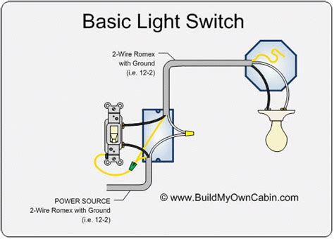 How Wire Light Switch Smartthings