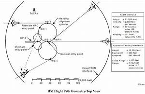 Viewing Space Shuttle Flight Path - Pics about space