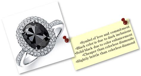 black engagement rings and