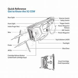 Quick Reference Get To Know The X2 Cew