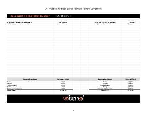 website redesign budget excel template