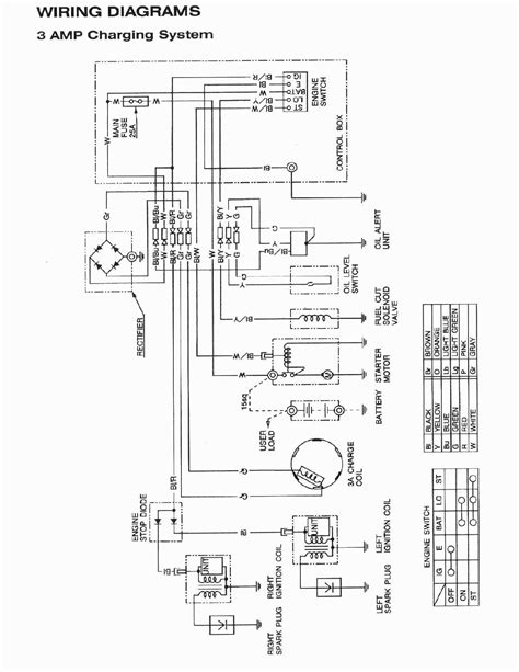 honda gx390 ignition wiring diagram 60 beautiful honda gx390 charging system wiring diagram images wsmce org