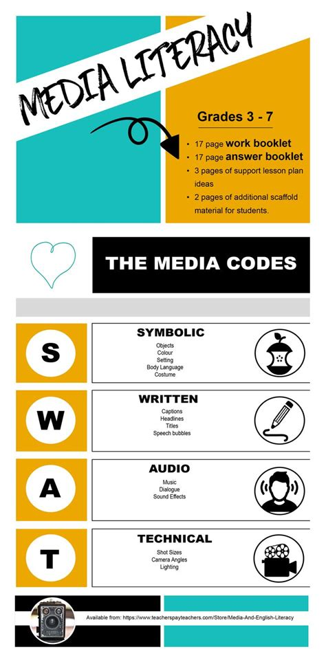 17 best ideas about media literacy on on the