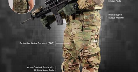 Army To Roll Out Better Body Armor, Combat Shirt In 2019