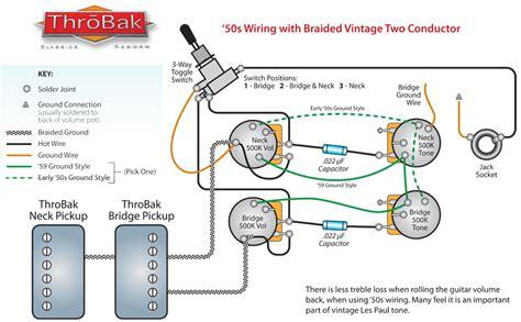Throbak Conductor Wiring