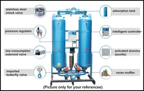 used dryer for sale heatless regenerative adsorption desiccant dryer