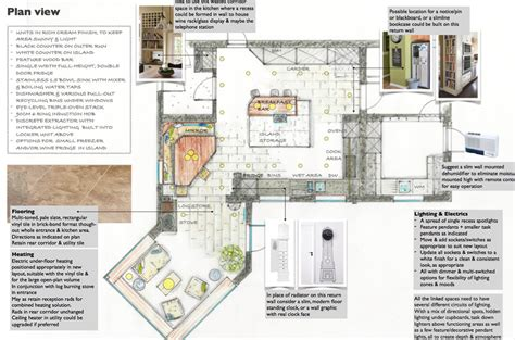 what is the difference between architecture and interior design what is the difference between an interior architect interior designer and interior decoration