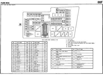 2008 Mazda 6 Fuse Box Diagram by I Need A Fuse Box Diagram For Mazda 6 Fixya Pertaining