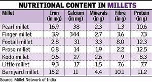 Rice Glycemic Index Chart Which One Is Suitable For Weight Loss Brown Rice Or