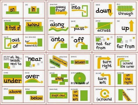preposition hindi meanings