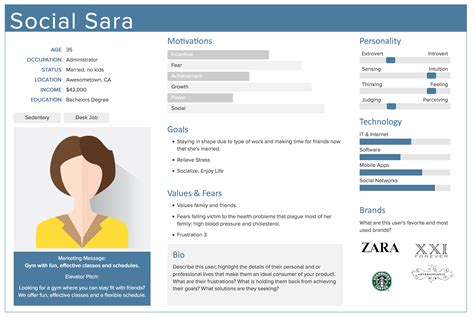 customer persona template guide to building personas seo savvy