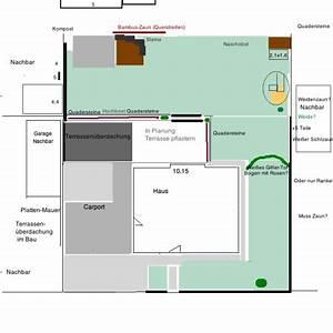 Rasen Säen Ab Wann : gartenplanung nach dem hausbau den garten planen ~ Lizthompson.info Haus und Dekorationen
