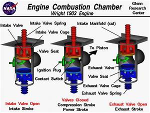 Engine Combustion Chamber
