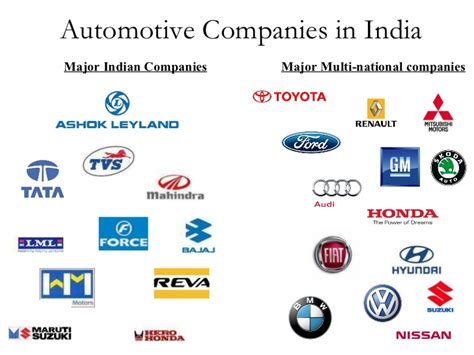 Indian Auto Industry Analysis
