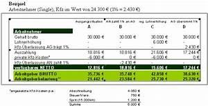 Arbeitgeberbelastung Berechnen : dr oec dieter fahlbusch steuerbevollm chtigter september 2009 ~ Themetempest.com Abrechnung