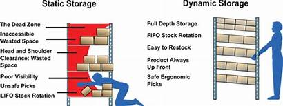 Flow Carton Picking Order Picked Structure Solutions