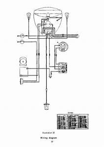 Ajs Monocylindres 350 - 500 - 1951 - 1956