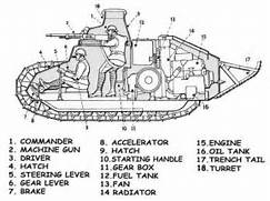 Renault FT 17 Tank  on Pinterest   Vehicles  Search and Tank design  Tanks Ww1 Diagram