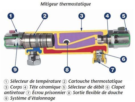 mitigeur cuisine grohe douchette un problème sur mitigeur thermostatique