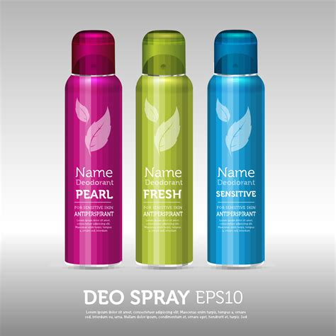 kenya pvoc ph requirement amended for deodorants and