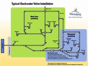 Sewer  U0026 Backwater Protection