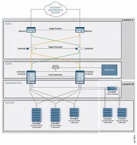 25 Good Enterprise Network Topology Diagrams Technique