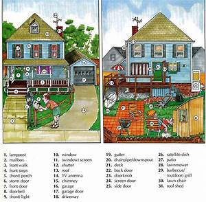 Outside The Home    House Vocabulary English Lesson
