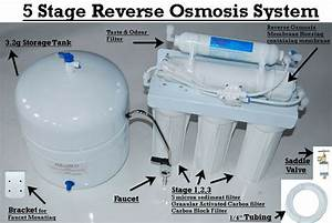 Reverse Osmosis 5 Stage Undersink Drinking Water Filter
