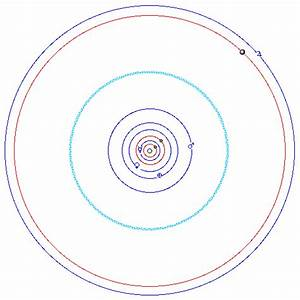 Orbital Period of Planets - Pics about space