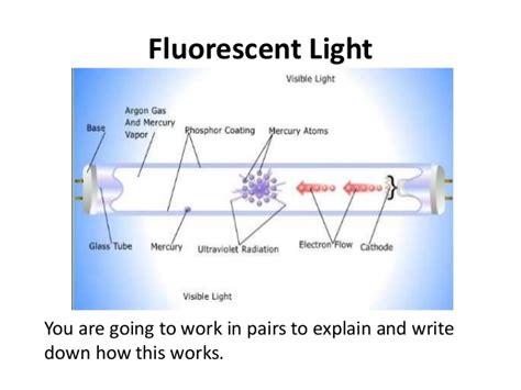 incandescent l working principle fluorescent lighting and cathode