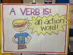 pronouns images english class english classroom