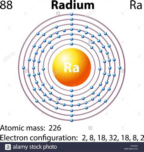 Diagram Of Radium by Element Blocks Chemistry Stock Photos Element Blocks