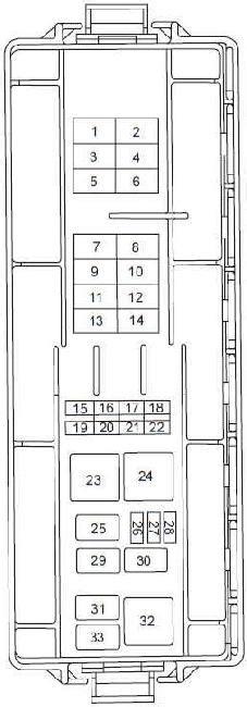 2007 Tauru Fuse Box by 1999 2007 Ford Taurus Fuse Box Diagram 187 Fuse Diagram