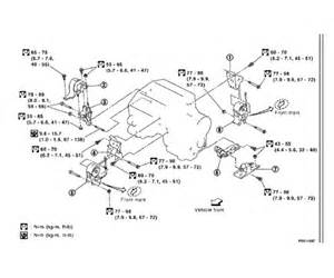 similiar 2003 nissan murano engine diagram keywords nissan murano fuse panel diagram further 2003 nissan murano engine