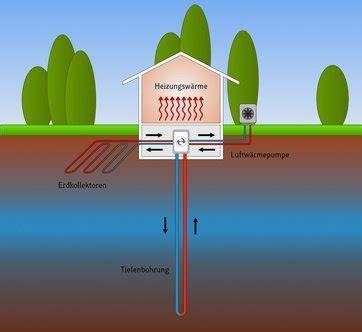 luft wasser wärmepumpe bester hersteller infografik mit der funktionsweise einer luft wasser waermepumpe