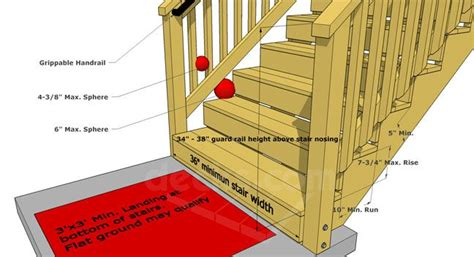 Nadra is an association where deck builders, inspectors, consumers, lumberyards, and more can join together for deck safety & education. Deck Stairs & Steps Code Requirements - Decks.com | Deck stair railing, Outdoor stair railing ...