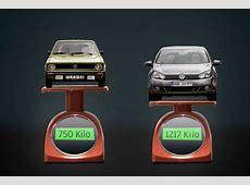 Fahrzeuggewicht früher und heute autobildde