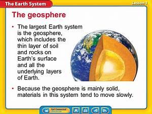 Geosphere Layers | www.imgkid.com - The Image Kid Has It!