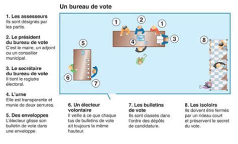 organisation bureau de vote doc 3 l organisation d un bureau de vote