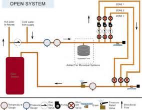 similiar hot water baseboard heating diagram keywords water heater wiring diagrams wiring harness wiring diagram