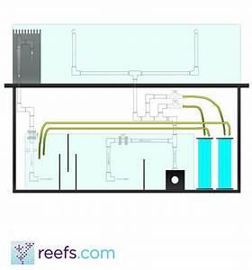 Aquarium Plumbing Guide Part Ii  Basic  U0026 Advanced Plumbing