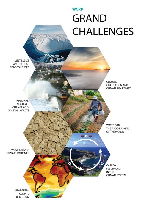 project limelight wcrp world climate research program upsctree