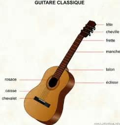 Li Guitare Le En Kit by Composition D Une Guitare Classique Guitar For A Life