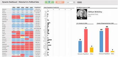 Excel Dashboard Dynamic Animated Tutorial Building Spreadsheet