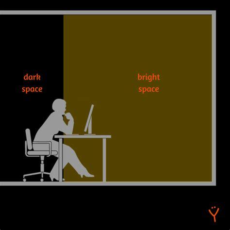 bright light computer screen best anti glare screen protector glare free computer