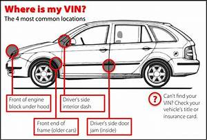All About Vehicle Identification Number  Vin