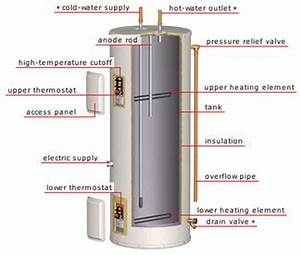 Water Heater Service  Repair  Troubleshooting Electricians